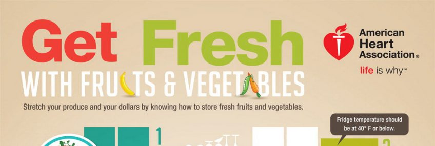 Keep Your Produce Fresh Longer
