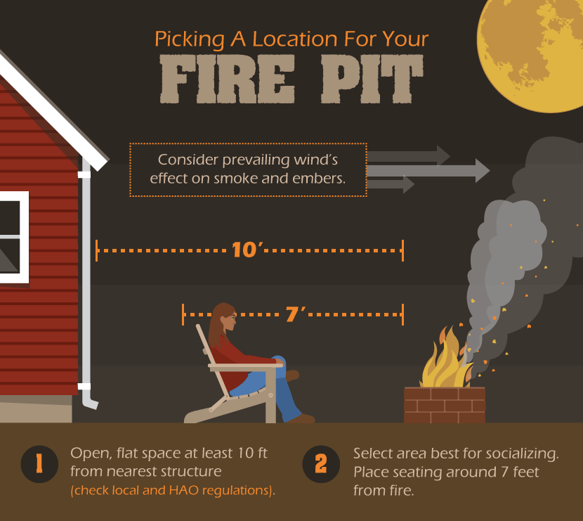 How To Build A Fire Pit Infographic