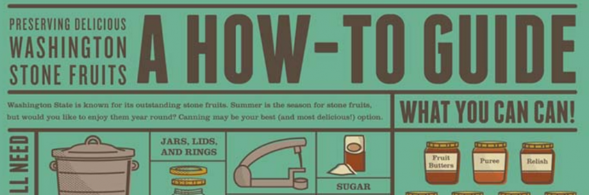 Canning Stone Fruits (Infographic)