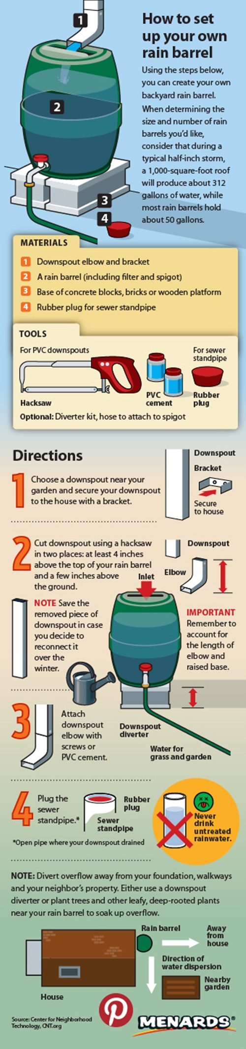 How to set up a rain barrel infographic homesteader for How to make your own rain barrel system