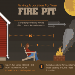 How to Build a Fire Pit (Infographic)